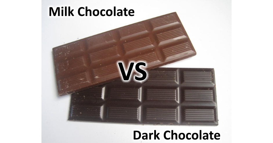 is chocolate good for you Can chocolate be good for my health answers from  if you enjoy chocolate  flavor, add plain cocoa to your low-fat milk or morning oats with katherine.